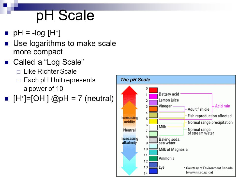 pH Scale pH = -log [H+] Use logarithms to make scale more compact